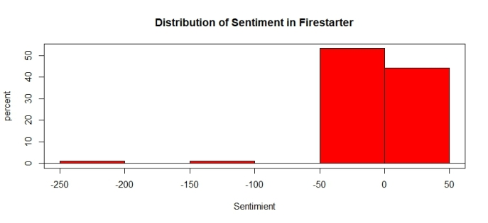 FirestarterDistro